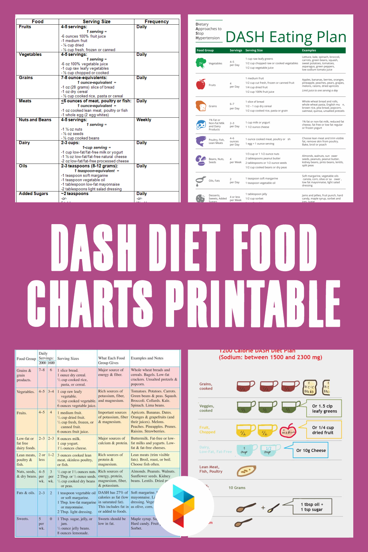Dash Diet Food Charts Printable