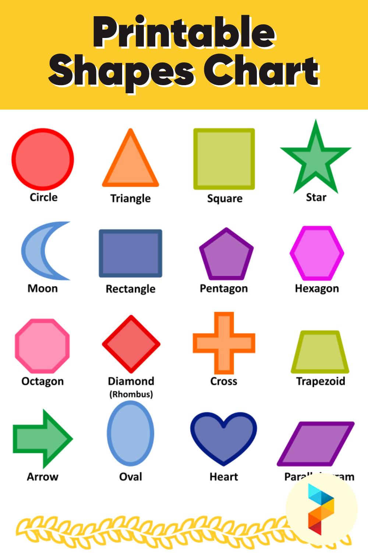 Printable Shapes Chart