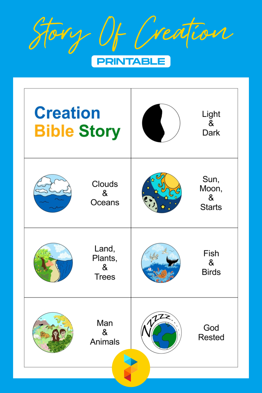 Story Of Creation Printable